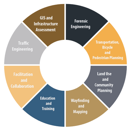 Traffic Engineering Services & Traffic Planning
