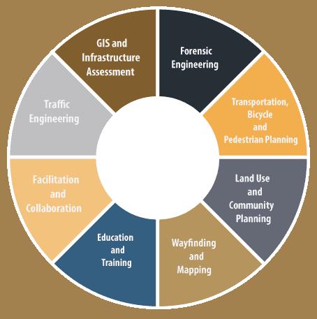Traffic Engineering Services & Traffic Planning