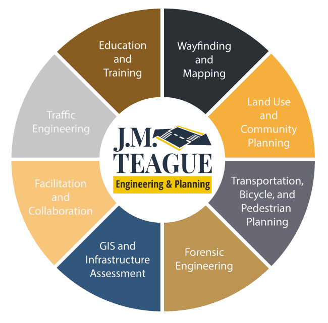 J.M. Teague Engineering & Planning Services